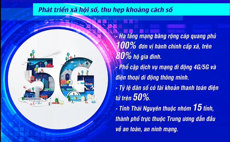[Infographics] Mục tiêu chuyển đổi số tỉnh Thái Nguyên, giai đoạn 2021-2025, định hướng đến năm 2030