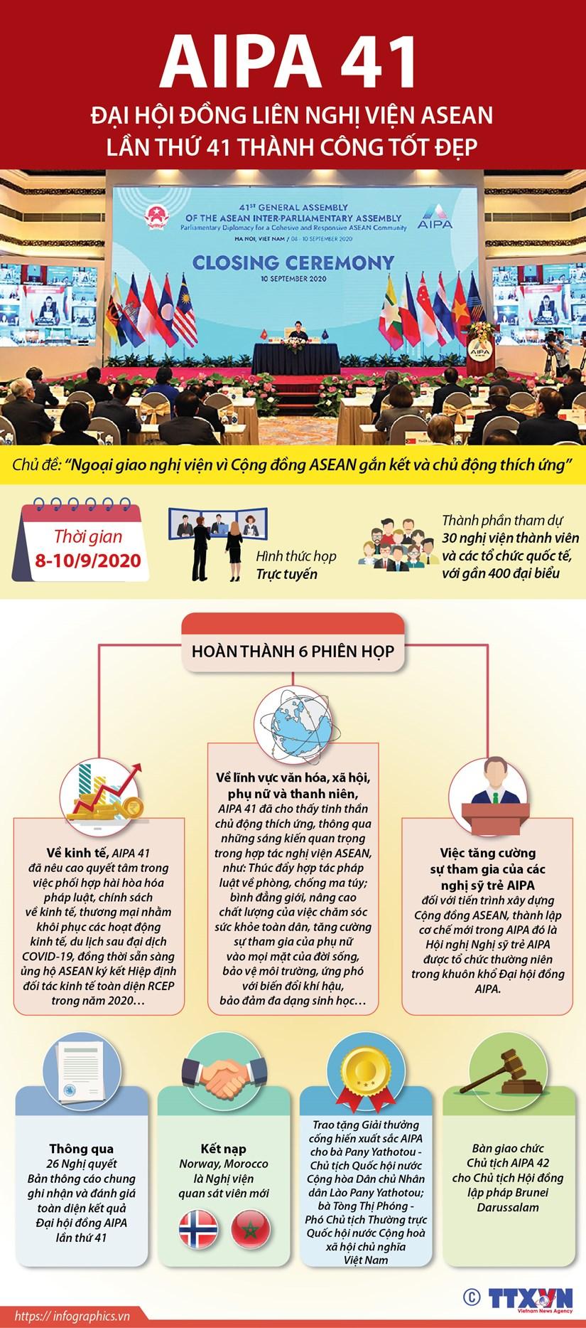 [Infographics] Đại hội đồng AIPA lần thứ 41 thành công tốt đẹp